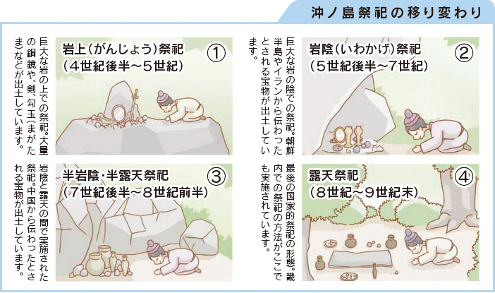 http://www.city.munakata.lg.jp/w010/030/020/040/0080/image_out19.jpg